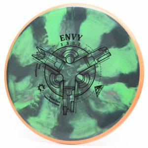 Axiom Neutron Cosmic Envy