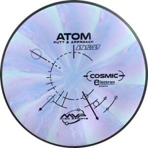 MVP Cosmic Electron Atom Medium
