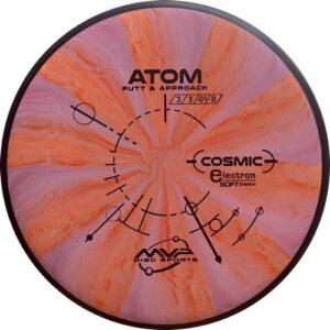 MVP Cosmic Electron Atom Soft