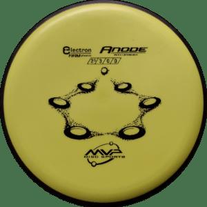 Axiom Electron Anode Firm